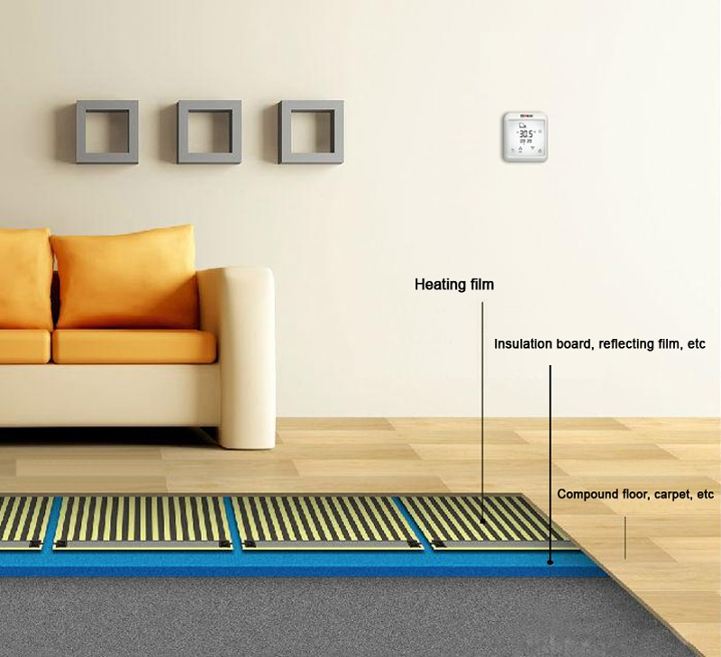800floor heating cross section
